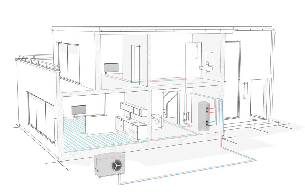 Systemhaus mit variabler Wärmepumpe